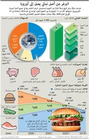 أعمال: سوق بديل للحوم التقليدية infographic