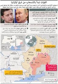 عسكري: القوات تبدأ بالانسحاب من شرق أوكرانيا infographic