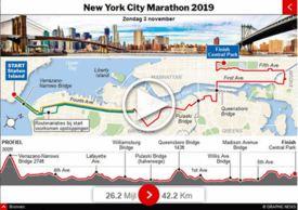 ATLETIEK: New York Marathon 2019 interactive infographic