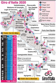CYCLING: Giro d'Italia route 2020 (1) infographic
