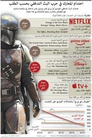 ترفية: حرب البث التدفقي بحسب الطلب infographic