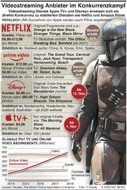 UNTERHALTUNG: Neue Videostreaming Anbieter infographic
