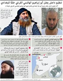 إرهاب: تنظيم داعش يعلن أبو إبراهيم الهاشمي القرشي خلفًا للبغدادي infographic
