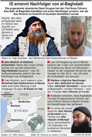 TERRORISMUS: IS bestätigt neuen Leader infographic