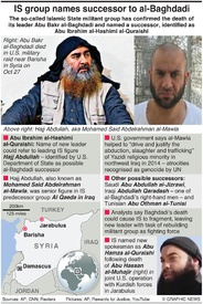 TERRORISM: IS confirms new leader infographic