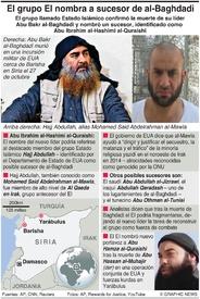 TERRORISMO: EL EI confirma a nuevo líder infographic