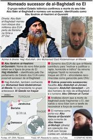TERRORISMO: Estado Islâmico confirma novo líder infographic