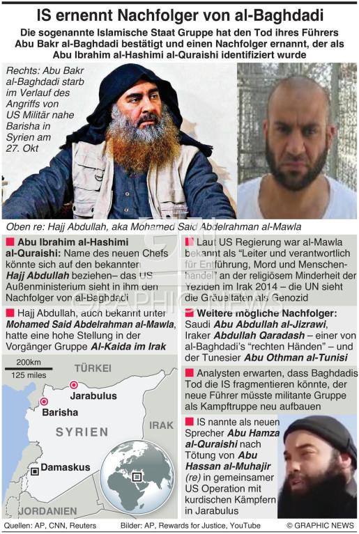 IS bestätigt neuen Leader infographic
