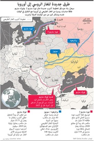 EUROPE: New routes for Russian natural gas infographic