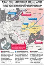 EUROPA: Nieuwe routes voor Russisch aardgas infographic