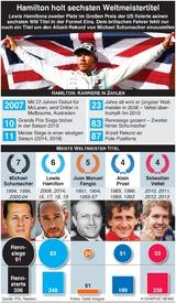 F1: Hamilton holt sechsten WM-Titel  infographic