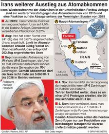 Iran wendet sich vom Atomabkommen ab infographic