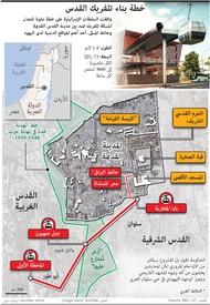 مواصلات: تلفريك القدس infographic