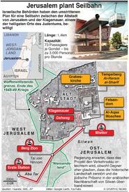TRANSPORT: Jerusalem Seilbahn infographic