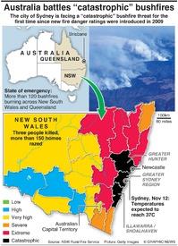 DISASTERS: Australia catastrophic bushfires infographic