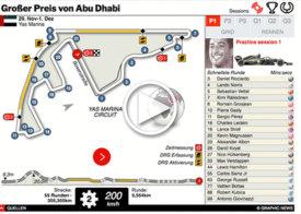 F1: Abu Dhabi GP interactive 2019 infographic