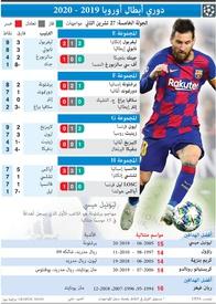 كرة قدم: دوري أبطال أوروبا - الجولة الخامسة - اأربعاء ٢٧ تشرين الثاني infographic