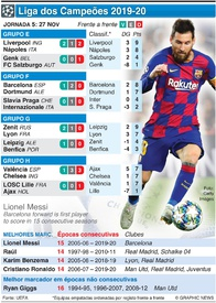 FUTEBOL: Liga dos Campeões, Jornada 5, Quarta-feira, 27 Nov infographic
