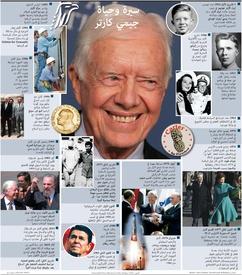 بطاقة تعريف: جيمي كارتر - حياته وأوقاته infographic