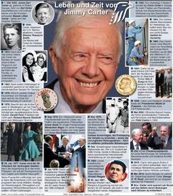 FACTFILE: Jimmy Carter Leben und Zeit infographic