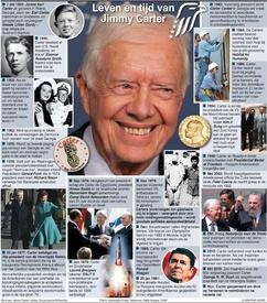 FACTFILE: Jimmy Carter leven en tijd infographic