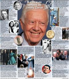 BIOGRAFIA: A vida e os tempos de Jimmy Carter infographic