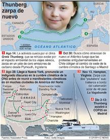 CAMBIO CLIMÁTICO: El viaje de Greta Thunberg infographic