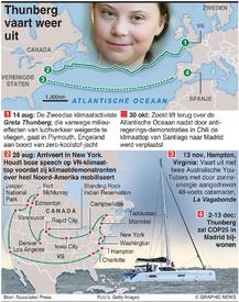 KLIMAATVERANDERING: Greta Thunbergs reis infographic