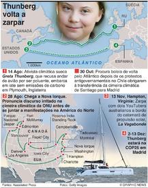CLIMA: Greta Thunberg volta a fazer-se ao mar infographic