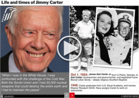 FACTFILE: Jimmy Carter life and times interactive infographic
