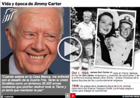 PERFIL: Vida y época de Jimmy Carter Interactivo infographic