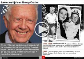 FACTFILE: Jimmy Carter leven en tijd interactive infographic