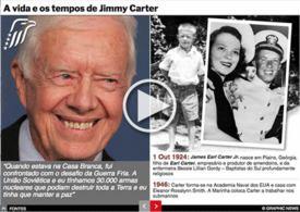 BIOGRAFIA: A vida e os tempos de Jimmy Carter interactivo infographic