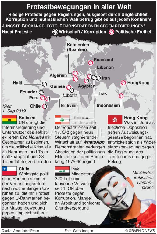 Proteste in aller Welt infographic