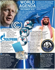 WORLD AGENDA: December 2019 infographic