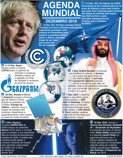 Dezembro 2019 infographic