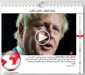 أخبار: أجندة العالم - كانون الأول ٢٠١٩ - رسم تفاعلي infographic