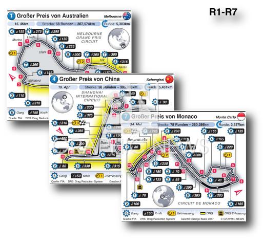 Grand Prix circuits 2020 infographic