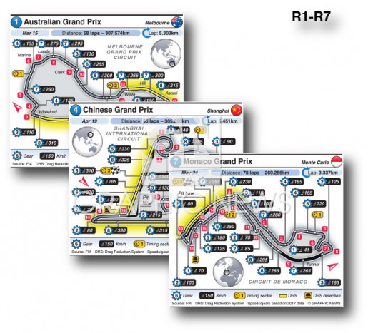 Grand Prix circuits 2020 (R1-R7) infographic