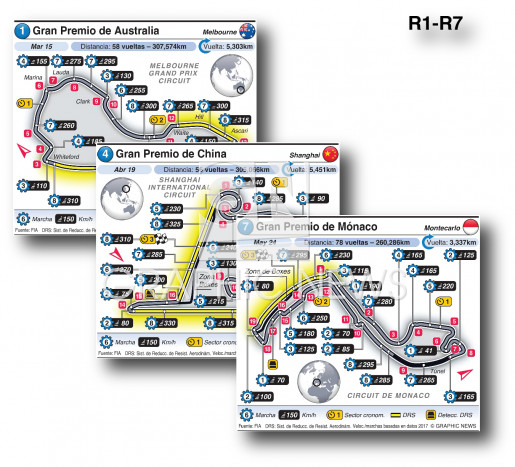 Circutos Grand Prix 2020 infographic