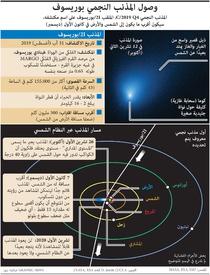 علوم: وصول المذنب النجمي بوريسوف infographic