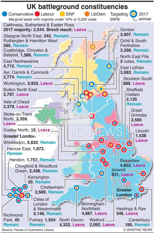 Marginal constituencies (1) infographic