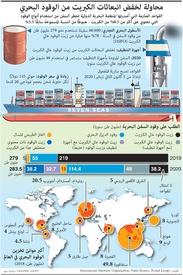 بيئة: محاولة لخفض انبعاثات الكبريت من الوقود البحري infographic