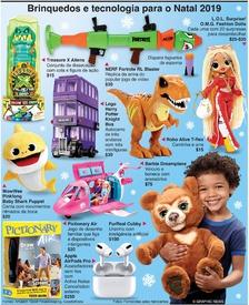 FIM DE ANO: Brinquedos e tecnologia para o Natal 2019 infographic
