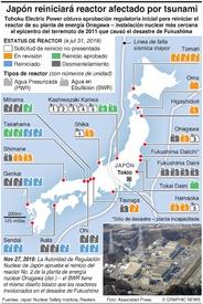ENERGÍA: Japón aprueba reinicio de reactor afectado por tsunami infographic