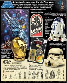 CINE: Subasta de memorabilia de Star Wars infographic
