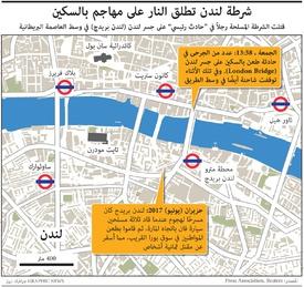 جريمة: شرطة لندن تطلق النار على مهاجم بالسكين infographic
