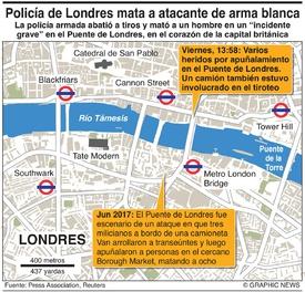 CRIMEN: La policía de Londres mata a atacante de arma blanca infographic