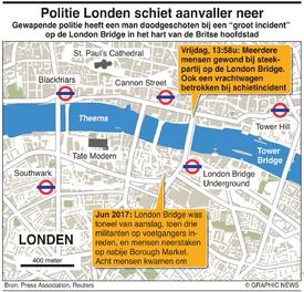 MISDAAD: Politie Londen schiet aanvaller dood infographic