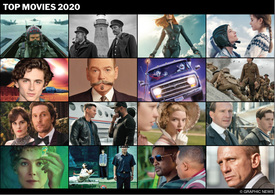 YEAR END: Upcoming movies in 2020 interactive infographic